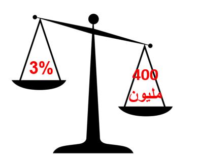 ميزان للمتكلمين باللغة العربية و المحتوى العربي على الانترنت