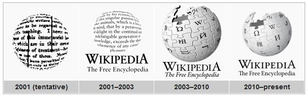 """الموسوعة المفتوحة """"ويكيبيديا"""""""